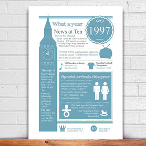 Personalised 1997 Print For 18th Birthday - posters & prints