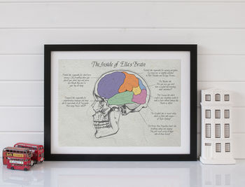 Personalised Coloured Inner Workings of Your Brain Print