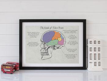 Personalised Coloured Inner Workings of Your Brain Print