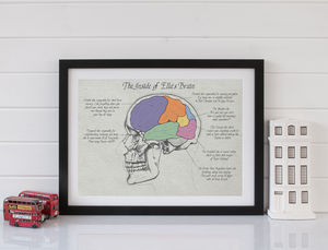 Personalised Inner Workings Of Your Brain Print - gifts for geeks