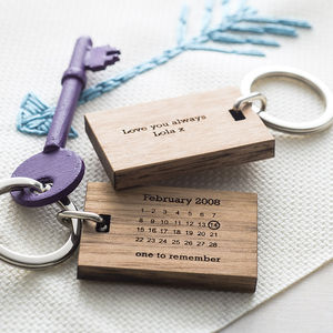 Personalised Never Forget Wooden Key Ring