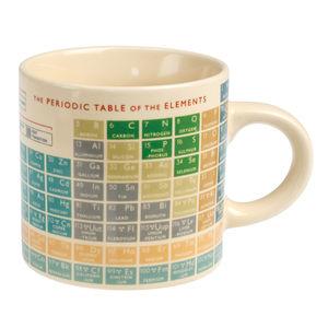 Periodic Table Ceramic Mug