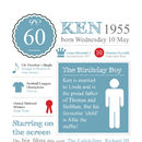 Personalised 60th Birthday 1955 Print