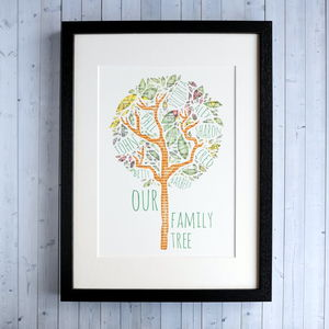 Family Tree Print - children's pictures & paintings