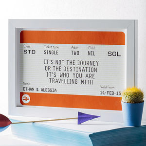 Personalised Train Ticket Print - gifts for couples