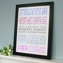 Personalised Family Interests Print