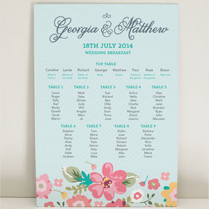 Georgia Floral Wedding Table Plan - table decorations