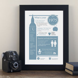 Personalised 1975 Print For 40th Birthday - art & pictures