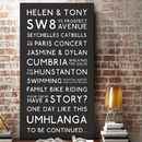 Personalised Best Memories Canvas