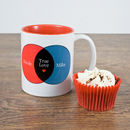 Venn Diagram Of Love Mug