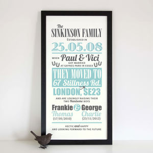 Personalised Established Family Print - what's new