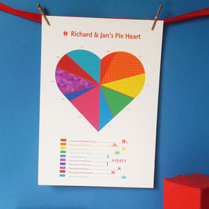 Personalised Pie Heart Print - gifts for him