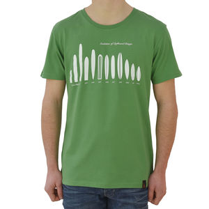 Surfboard Evolution T Shirt - men's sale