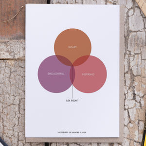 Personalised 'Mum Venn Diagram' Card - cards & wrap
