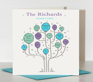 Illustrated Family Tree Card - mother's day cards