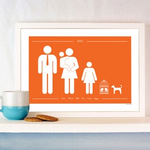 Personalised Family And Pets Print - gifts for fathers