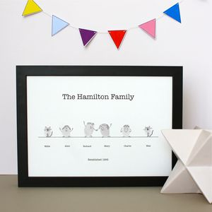 Family Tree Thumb Prints - personalised