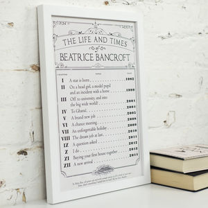 Personalised Book Chapter Art Print - book-lover