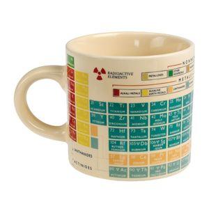 Chemistry Revision Mug