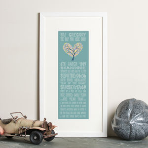 50th Birthday Personalised 'The Day You Were Born' - posters & prints