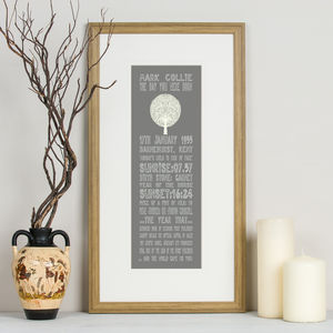 60th Birthday Personalised 'The Day You Were Born' - 60th birthday gifts