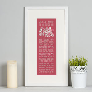 40th Birthday Personalised 'The Day You Were Born' - typography