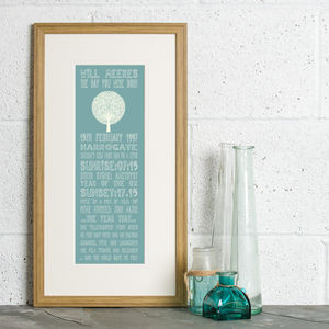 18th Birthday Personalised 'The Day You Were Born' - typography