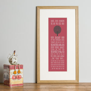 80th Birthday Personalised 'The Day You Were Born' - posters & prints