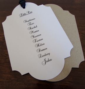 Personalised Wedding Table Plan - table plans