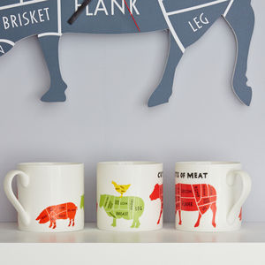 Butcher Cuts Of Meat China Mug
