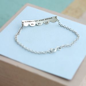 Personalised Scalloped Bar Bracelet
