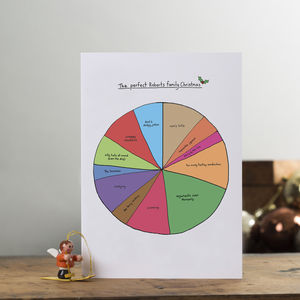 Perfect Christmas Personalised Pie Chart Card