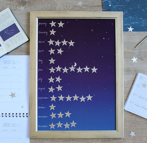 Starry Night Magnetic Birthday Reminder Calendar - storage & organisers