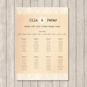 Lace Table Plan - what's new