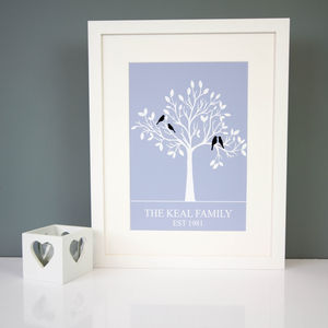 Personalised Family Tree Print