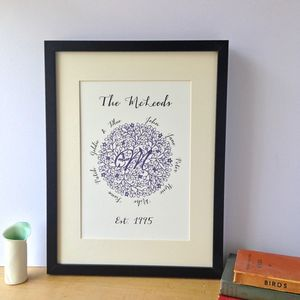 Personalised Family Monogram Print - posters & prints