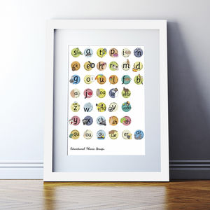 Children'S Educational Phonics Art Print