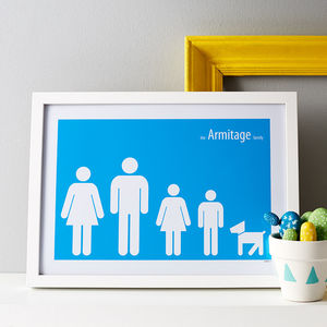 Personalised Family Poster - pictures & prints for children