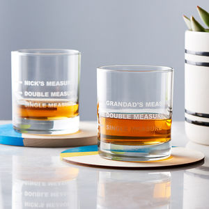 Personalised Drinks Measure Glass - last-minute christmas gifts for him
