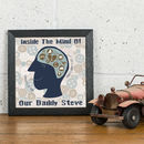 Personalised 'Inside A Man's Mind'