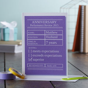 Anniversary Performance Review Personalised Card