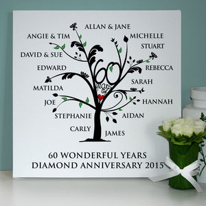 Personalised Diamond Anniversary Family Tree Print - home accessories