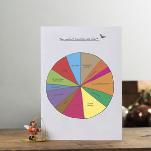 'Perfect Christmas Pie Chart' Card - whatsnew