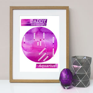 Personalised Zodiac Characteristics Star Sign Print - star sign gifts