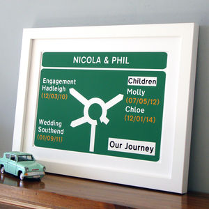 Personalised Road Sign Print - travel inspired