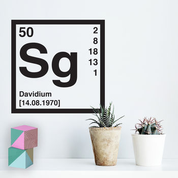 Personalised Periodic Table Wall Sticker