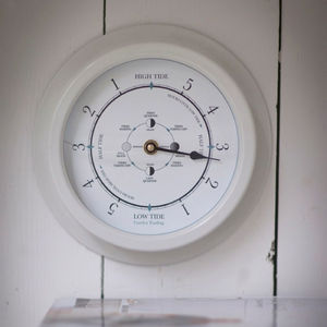 Tide Clock - weathervanes