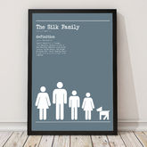 Personalised 'Family Definition' Poster - wedding gifts