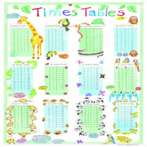 Times Table Poster - art & pictures