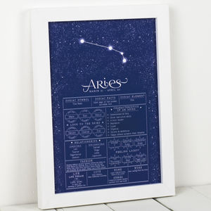 Aries Star Sign Art Print - posters & prints